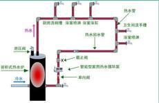 别墅热水工程报价别墅生活热水工程