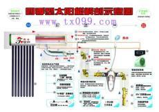 供应太阳能热水器天晴天阴四季使用