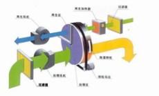 宁波除湿机销售 宁波除湿机技术