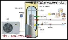节能环保的热水器该如何选择 安唐空气能提供服务保障